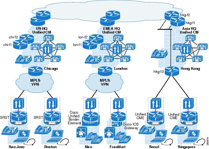 Cisco Voip Network Diagram Cisco Voip Network Diagram Wiring