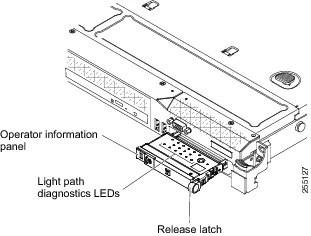 Cisco Prime Infrastructure Hardware Installation Guide