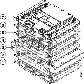 Cisco 3200 Series Router Hardware Upgrade Guide