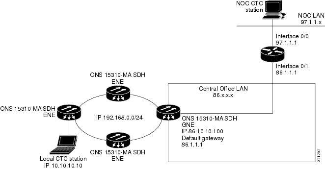 Cisco ONS 15310-MA SDH Reference Manual, Release 9.0