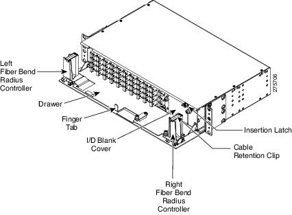 Installing Cisco ONS 15216-MD-ID-50 Optical Interleaver