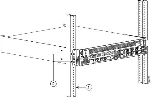Asr 1002 Hardware Installation Guide