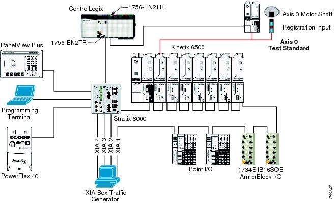 1783 Etap2f Wiring Diagram : 26 Wiring Diagram Images