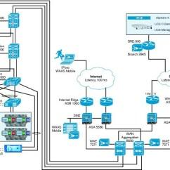 Sharepoint 2010 Site Diagram Capacitor Run Motor Wiring Microsoft On Flexpod For Vmware - Cisco