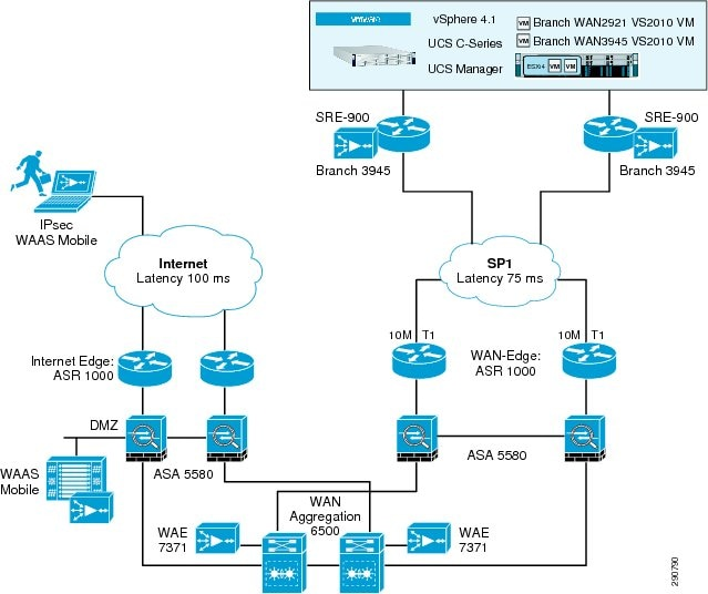 microsoft infrastructure diagram 2000 honda civic stereo wiring vdi visio free for you sharepoint 2010 on flexpod vmware cisco flowchart software templates