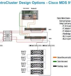10kw standby generator wiring diagram circuit diagram maker 4 way switch wiring diagram generac nexus smart switch wiring diagram [ 1563 x 850 Pixel ]