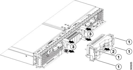 Cisco UCS B260 M4 and B460 M4 Blade Server Installation