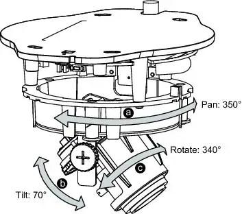 Cisco Video Surveillance 3421V IP Camera Installation