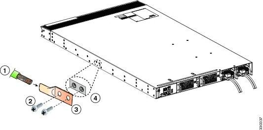 Cisco UCS 6200 Series Fabric Interconnect Hardware