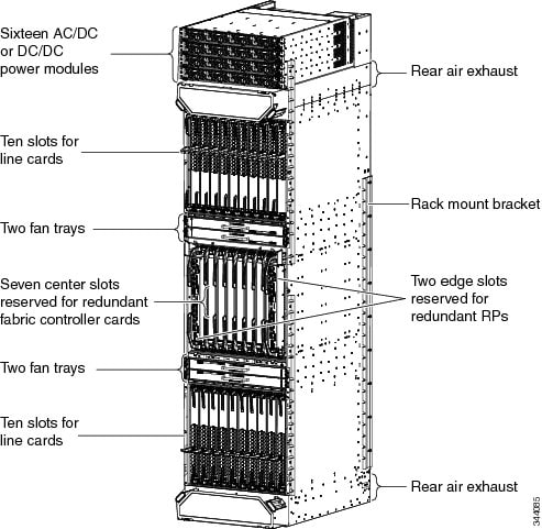 Cisco ASR 9000 Series Aggregation Services Router Overview