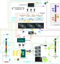 cisco telepresence system tx9000 and tx9200 assembly first time hdmi cable diagram hdmi to dvi [ 2155 x 1714 Pixel ]