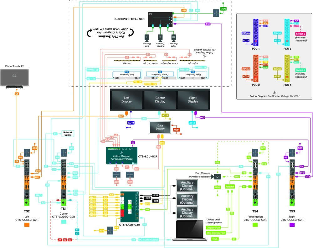 medium resolution of cisco telepresence system tx9000 and tx9200 assembly first time hdmi cable diagram hdmi to dvi