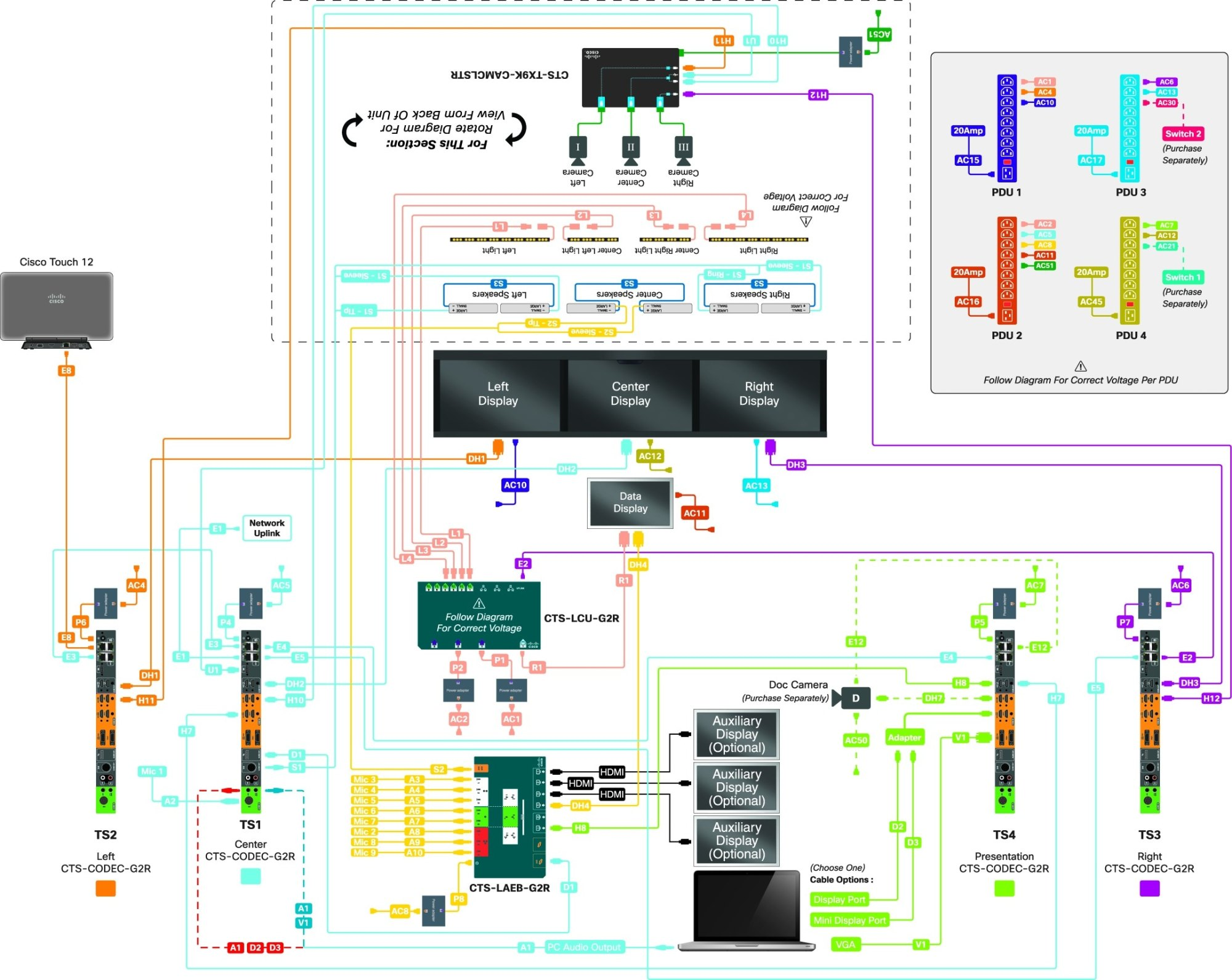 hight resolution of cisco telepresence system tx9000 and tx9200 assembly first time hdmi cable diagram hdmi to dvi