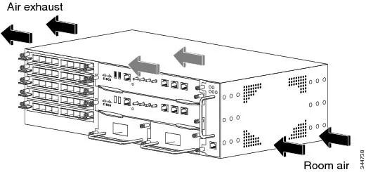 Cisco ASR 903 Aggregation Services Router Hardware