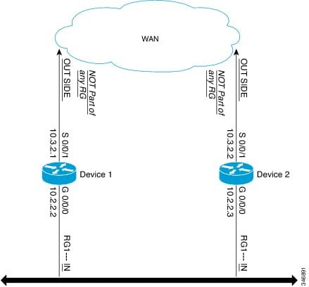 IP Addressing: NAT Configuration Guide, Cisco IOS Release