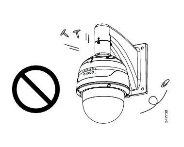 Cisco Video Surveillance PTZ IP Camera Installation Guide