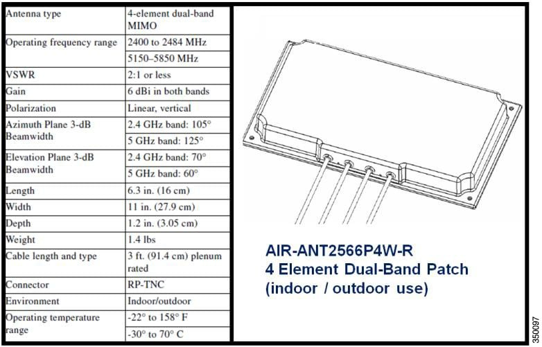 Cisco Aironet MIMO 4-Element Patch Antenna [AIR-ANT2566P4W