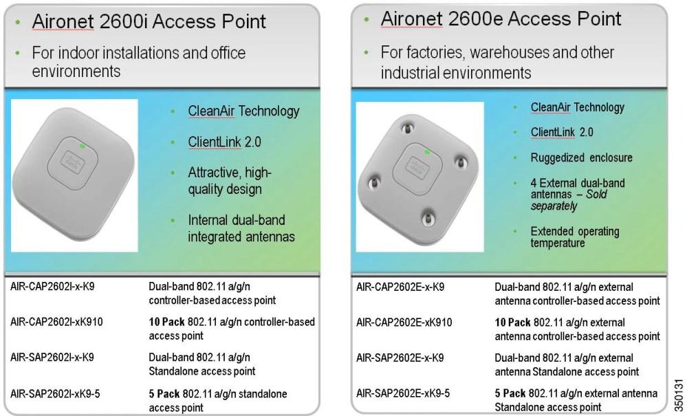 medium resolution of internal and external antennas