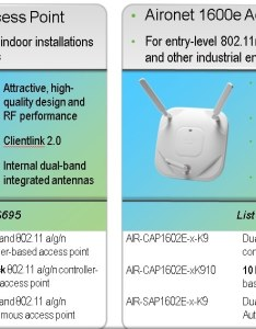 Cisco aironet series access point deployment guide also rh