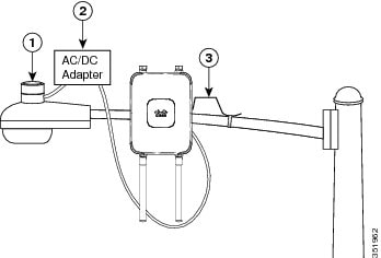 Cisco Aironet 1530 Series Outdoor Access Point Hardware