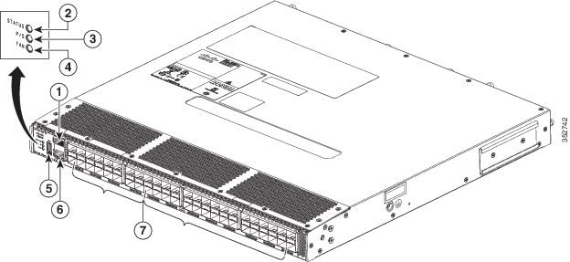 Cisco MDS 9148S Multilayer Switch Hardware Installation