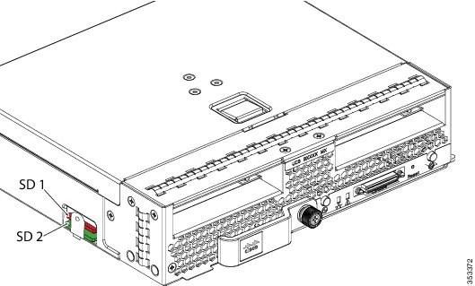 Cisco UCS B200 M4 Blade Server Installation and Service