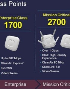 Access points are available in three models also cisco aironet series deployment guide rh