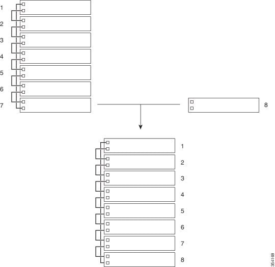 Consolidated Platform Configuration Guide, Cisco IOS