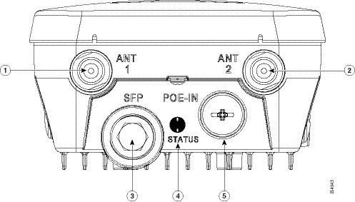 Cisco Aironet 1560 Series Outdoor Access Point Hardware