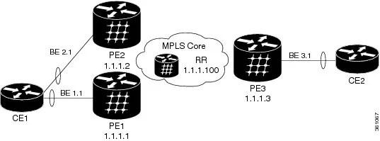 Cisco ASR 9000 Series Aggregation Services Router L2VPN