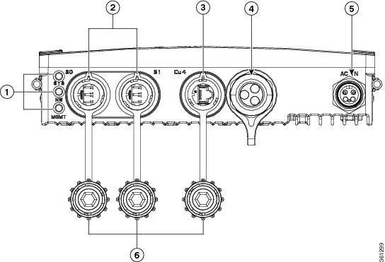 Cisco ASR 901S Series Aggregation Services Router Hardware