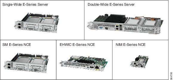 Cisco UCS E-Series Servers and the Cisco UCS E-Series