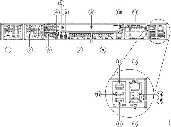Cisco ASR-920-12SZ-IM Aggregation Services Router Hardware