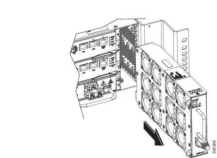 Cisco Ncs 4206 Hardware Installation Guide