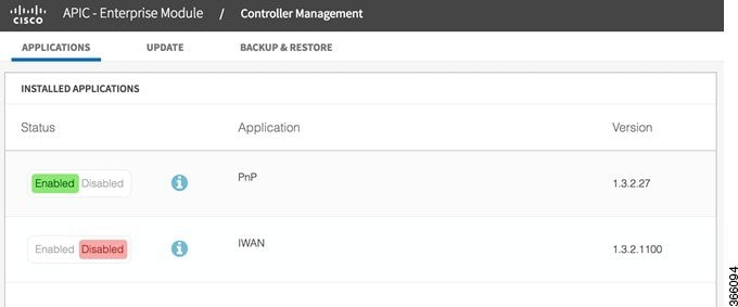 Cisco IWAN Application on APIC-EM User Guide, Release 1.3