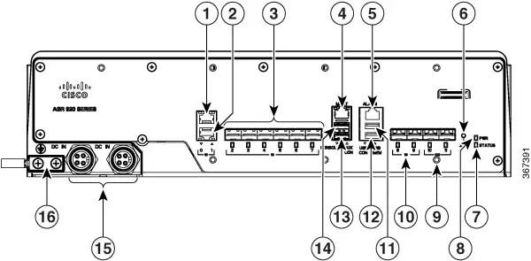 Cisco ASR 920-10SZ-PD Aggregation Services Router Hardware