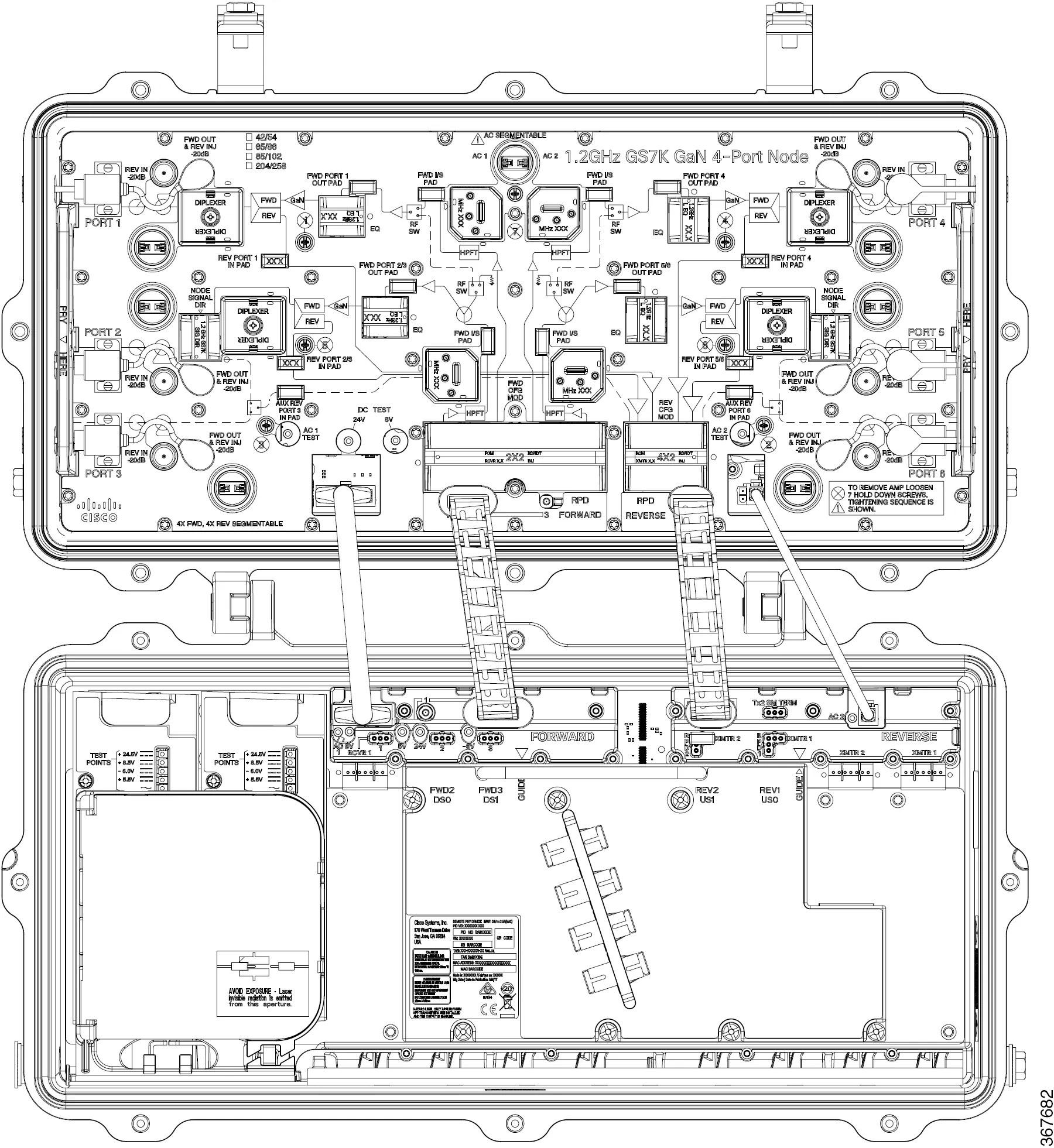 Cisco GS7000 Super High Output Intelligent Node Software