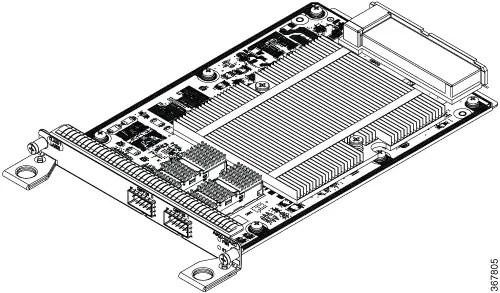 Cisco ASR 903 and ASR 903U Aggregation Services Router
