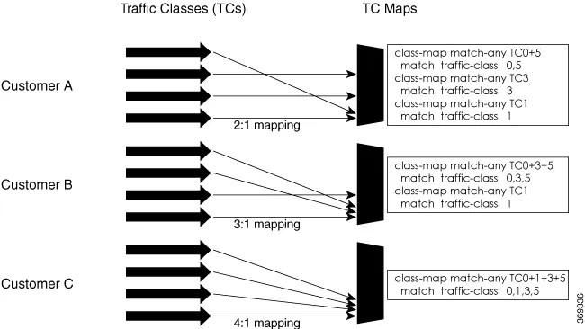 Modular QoS Configuration Guide for Cisco NCS 5500 Series