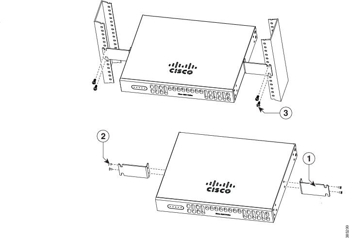 Hardware Installation Guide for Cisco 4000 Series