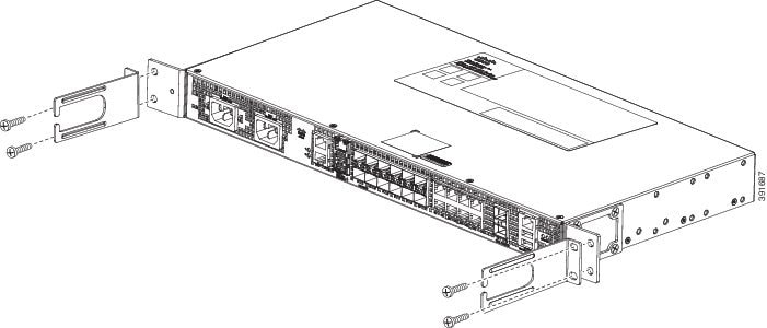 Cisco ASR 920 Series Aggregation Services Router Hardware