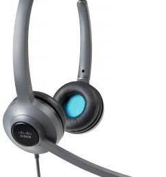 cisco headset 522 cisco headset 522 [ 1100 x 1716 Pixel ]
