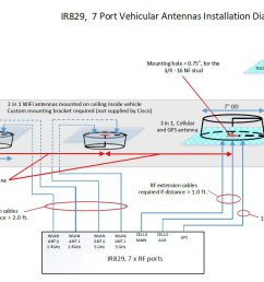 nmea 0183 cable wiring diagram ethernet cable wiring rs232 cable wiring usb to db9 pinout diagram [ 1511 x 803 Pixel ]