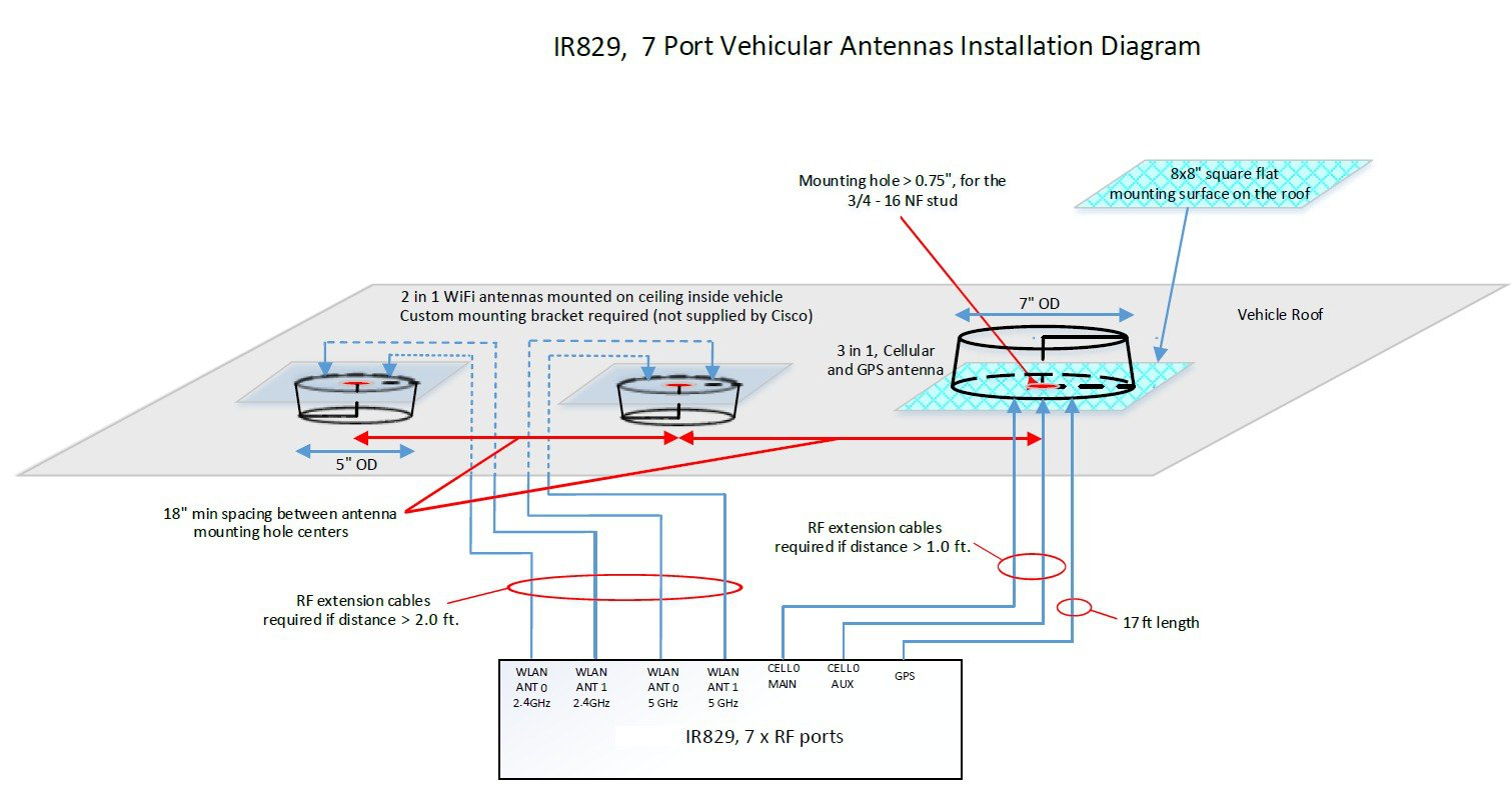 hight resolution of nmea 0183 cable wiring diagram ethernet cable wiring rs232 cable wiring usb to db9 pinout diagram