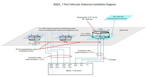 small resolution of nmea 0183 cable wiring diagram ethernet cable wiring rs232 cable wiring usb to db9 pinout diagram