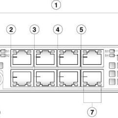 Cat6 Cable Wiring Diagram Videx Cisco Firepower 2100 Series Hardware Installation Guide Overview Figure 15 Fpr Nm 8x1g F