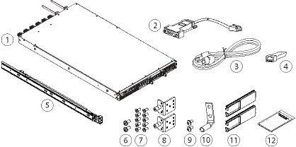 Cisco Firepower 4110, 4120, 4130, and 4140 Hardware