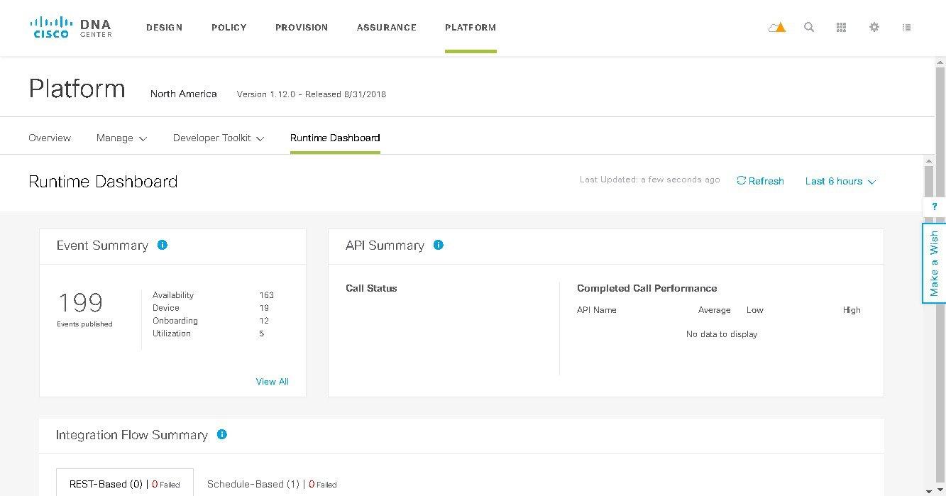 Cisco DNA Center Platform User Guide, Release 1.2.8