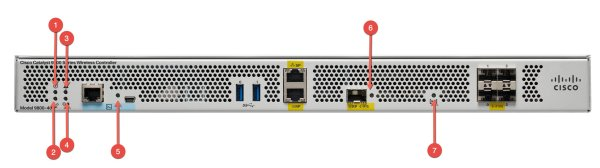 Implementing Controller Based Deployments Ccna Wireless - Year of