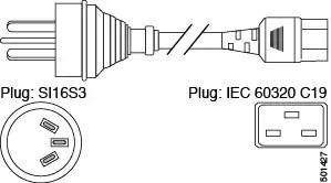 Cisco Nexus 9508 ACI-Mode Switch Hardware Installation